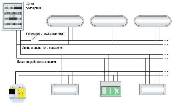 Схема аварийного огня