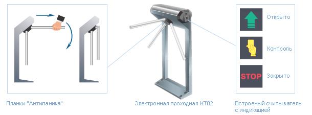 elektronnaya-prohodnaya-kt02-sistemy-bezopasnosti-shkola-turniket-so-vstroennoj-skud